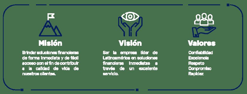 mision vision valores 2021